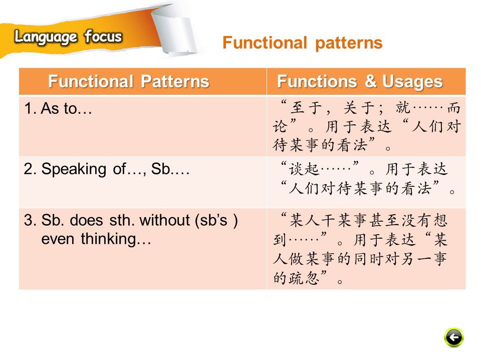 Functional patterns Functional Patterns Functions & Usages 1. As to…