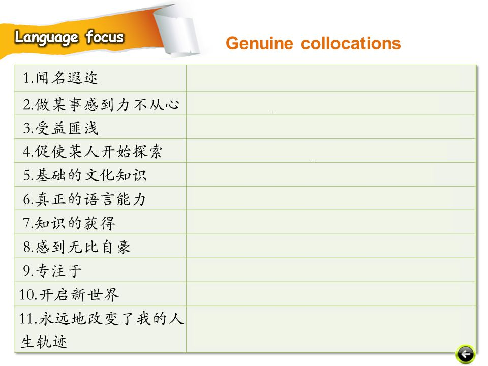 Genuine collocations 1.闻名遐迩 be widely known 2.做某事感到力不从心
