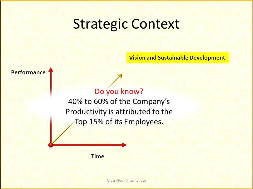 Strategic Context Do you know
