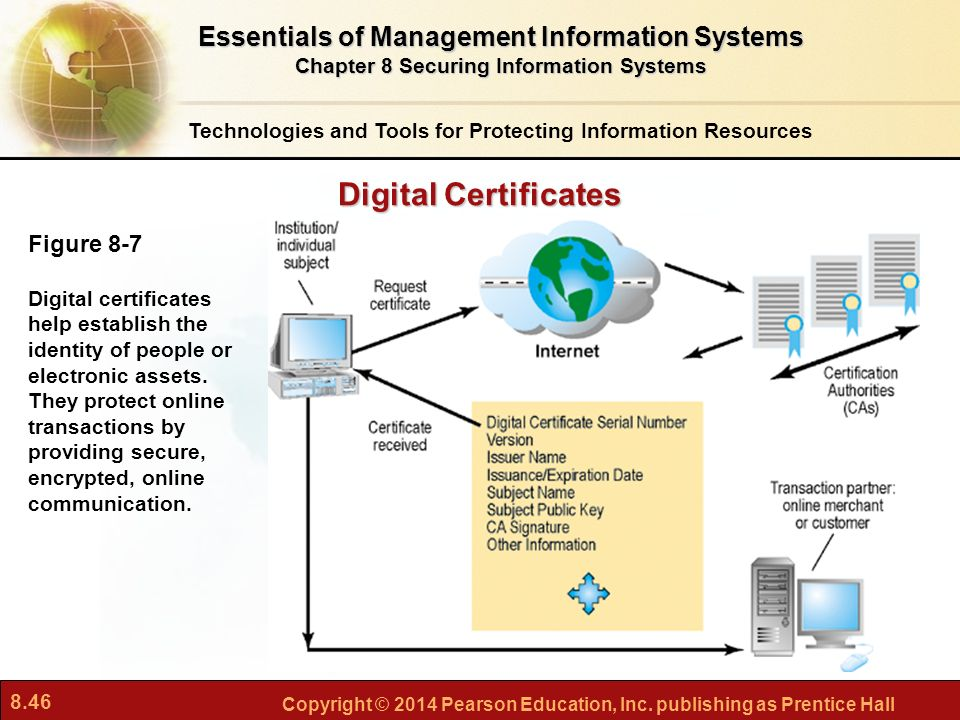 how can information system used to facilitate customer relations management The benefits of using information systems in customer relationship management business problem solving help you solve information system-relations.