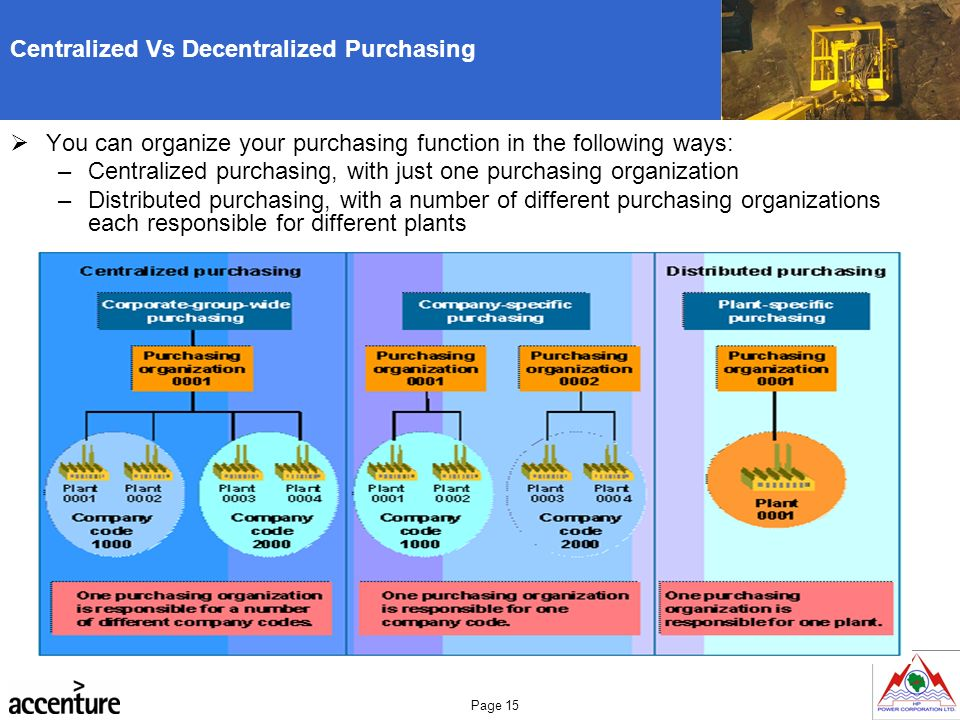 centralize vs decentralize purchasing Centralized vs decentralized procurement: seeing the benefits and challenges of centralization  centralize or devolve procurement.