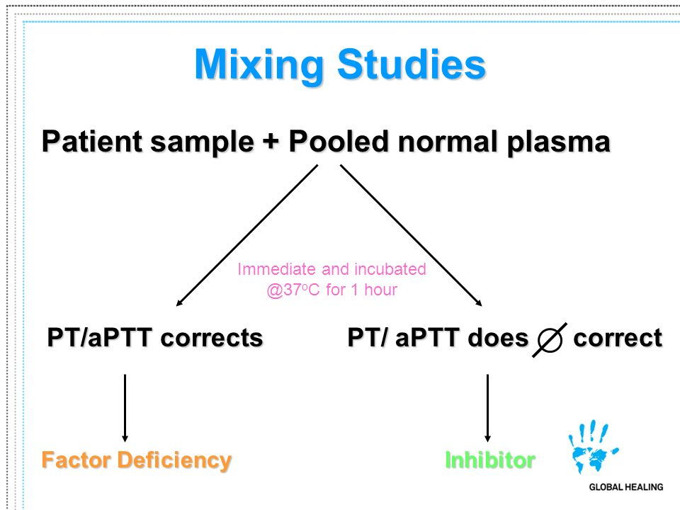 Coagulation testing in the ... - PubMed Central (PMC)