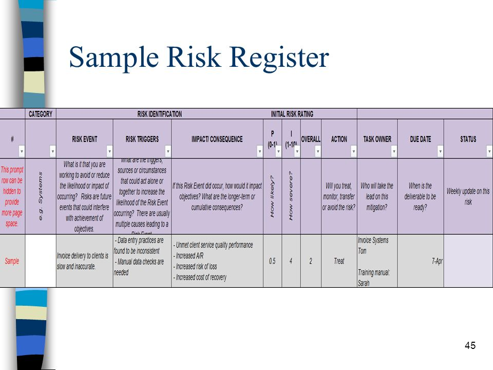 Risk Management Interactive Learning Session Ppt Video
