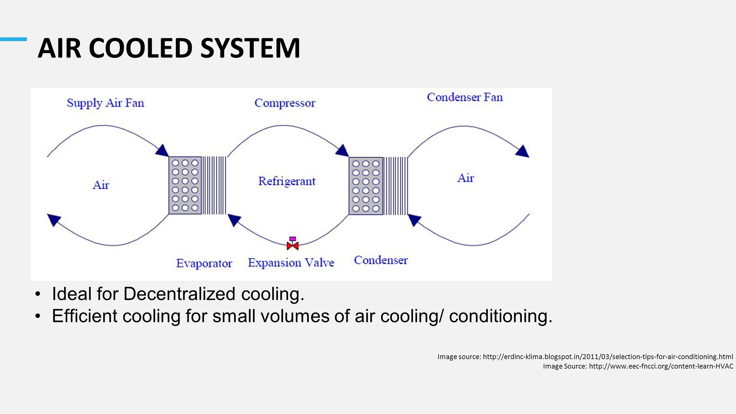 Thoughtful cooling Engineering student certificate Workshop ppt