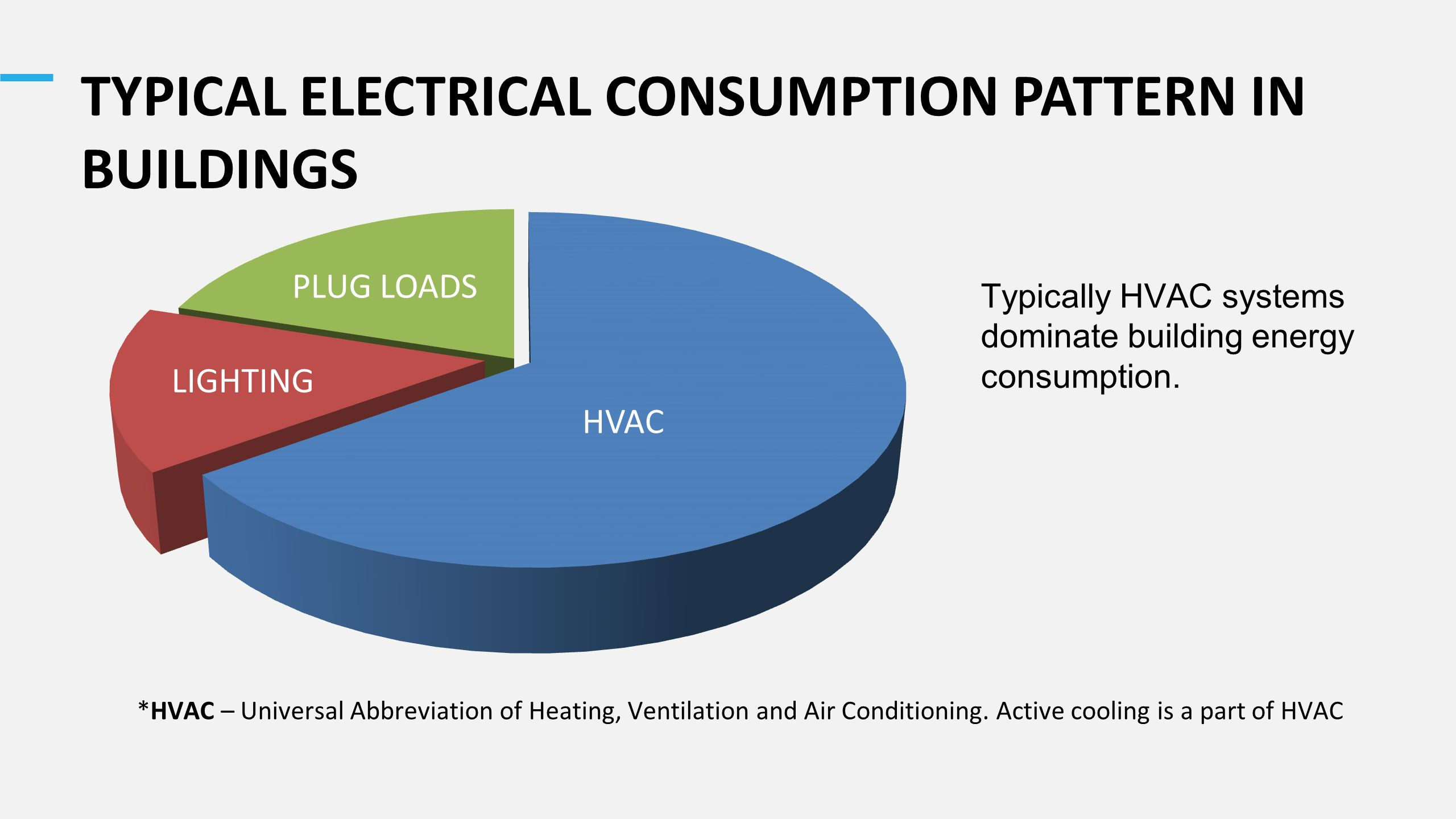 air conditioner energy usage - air conditioner guided