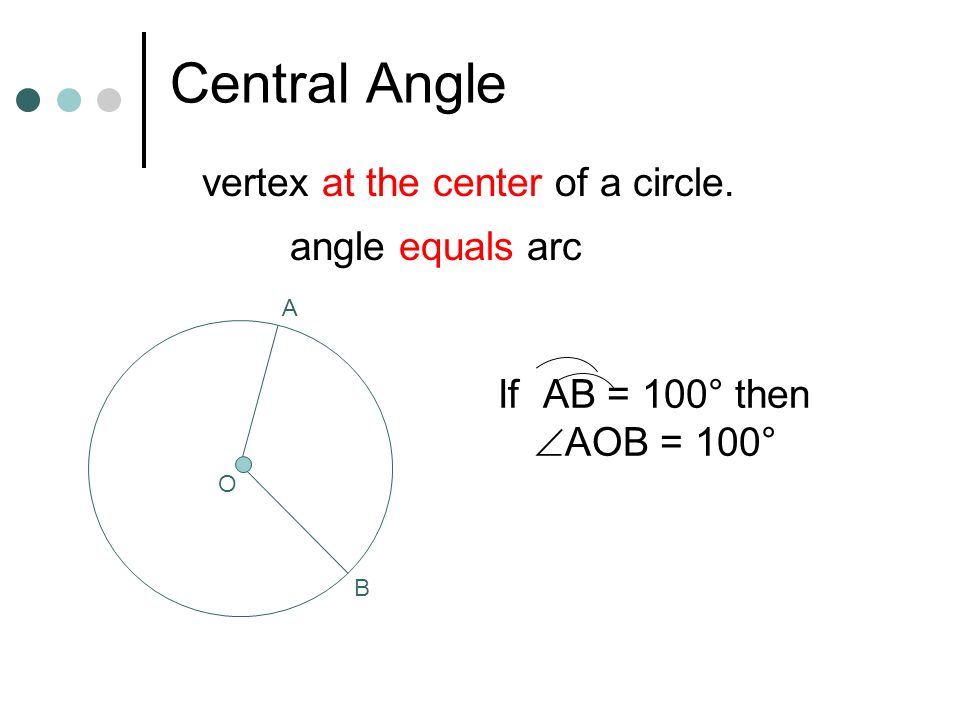 how to find the central angle of a circle