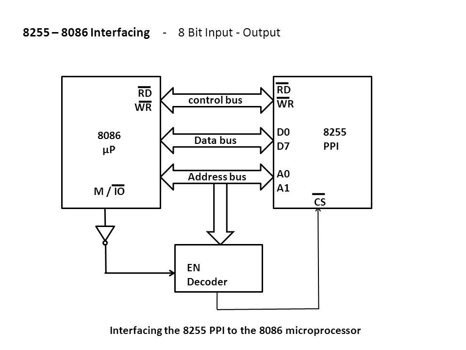 8255 ppi block diagram ppt wiring diagram 8086 i o interfacing i o mapped i o ppt download ic 8255 8255 ppi block diagram ppt ccuart Images