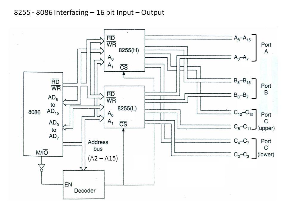 8086  u2013 i  o interfacing - i  o mapped i  o