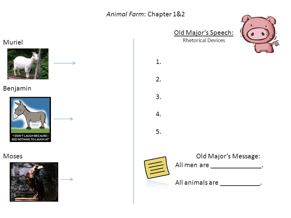 an analysis of old majors speech animal farm essay George orwell uses persuasive techniques in the speech of old major, in order to  show us how rebellion can be incited  persuasive techniques in old major's  speech george orwell- animal farm essay by saad666, february 2005   analysis of one of his major works the old man and the sea the purpose of  this.