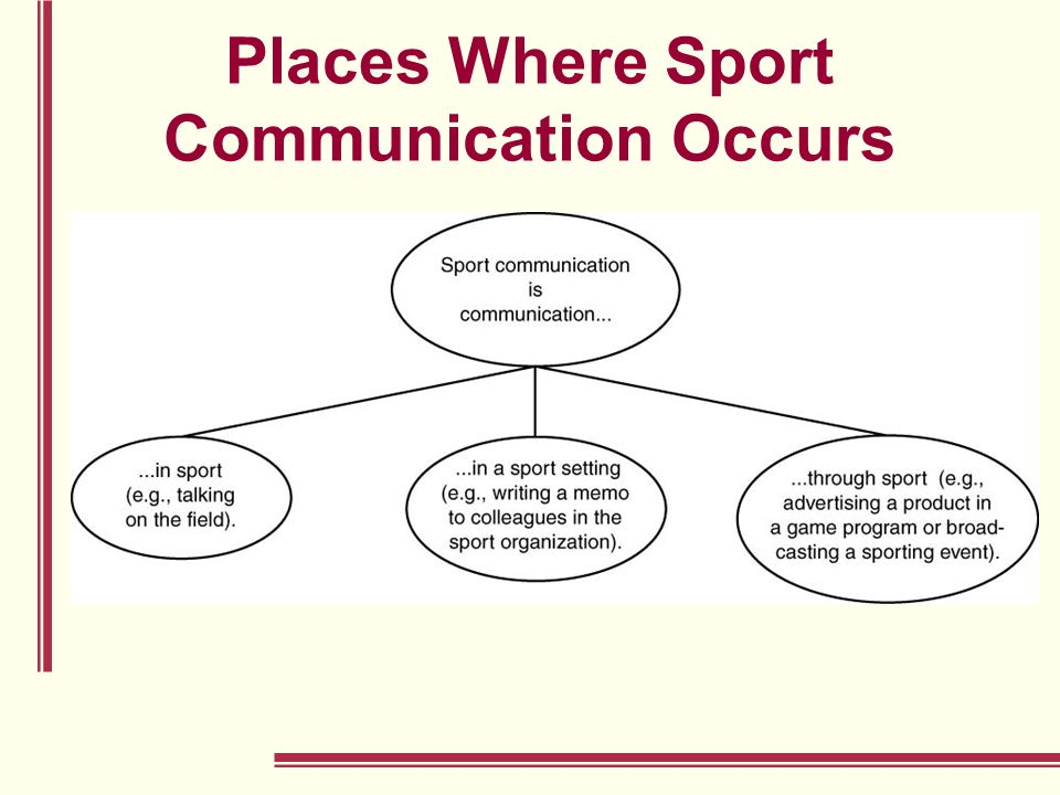 sports communication Competitive and cooperative conflict communication climates: the influence of  ombuds  through interactions with these symbolic actors, trust is developed.