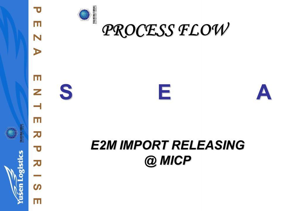 Peza Enterprise Process Flow Sea E2m Import Micp Ppt Video Online