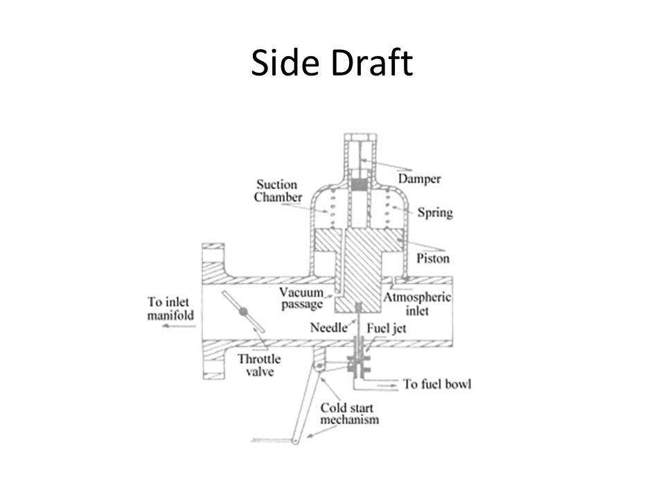 Side Draft