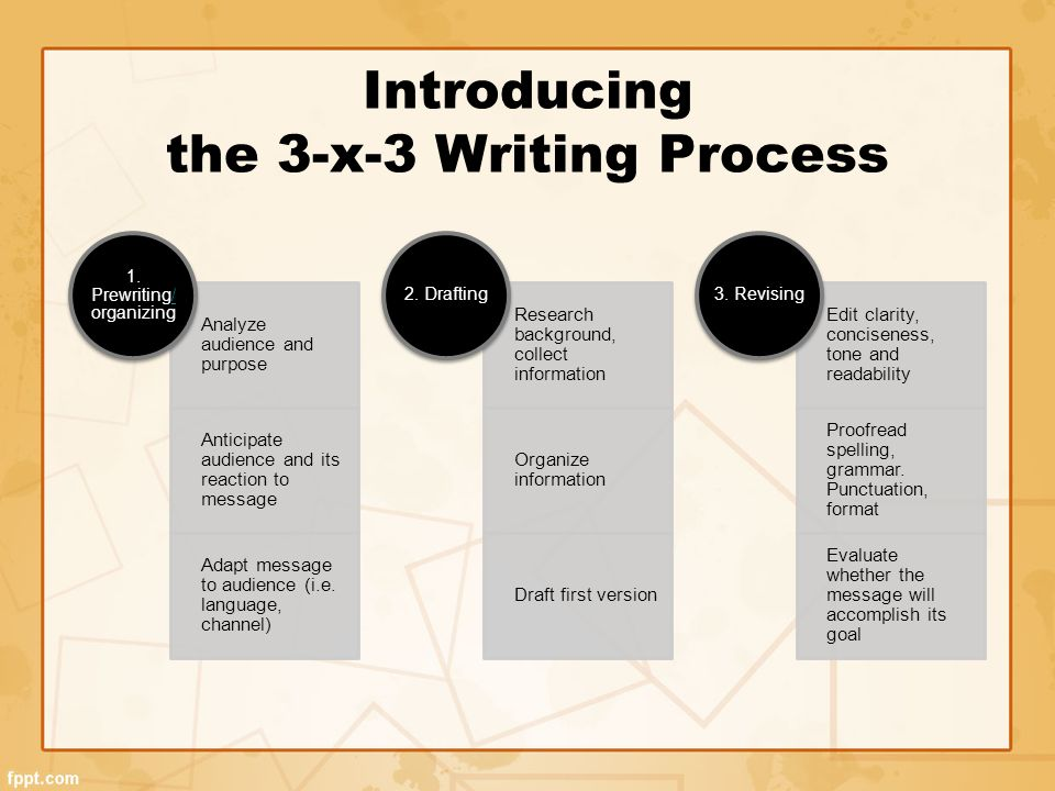 3 x 3 writing process