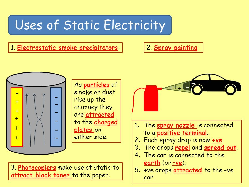 static electricity making an electroscope essay The gold leaf electroscope this is an instrument for detecting and measuring  static electricity or voltage a metal disc is connected to a narrow metal plate and  a.