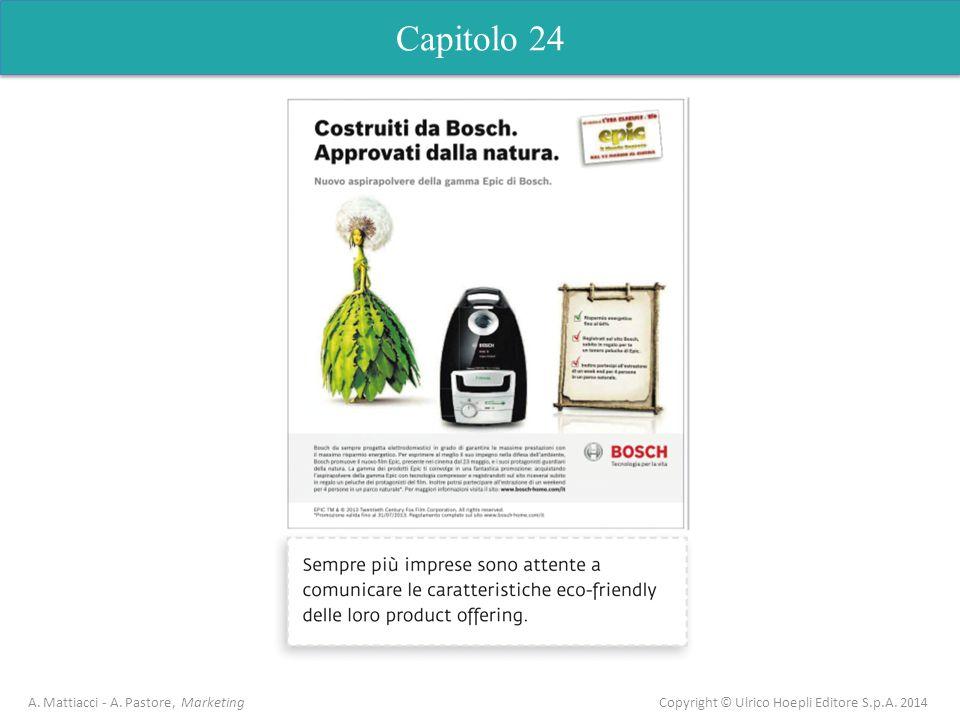 Capitolo 5 Analisi dell'offerta Capitolo 24