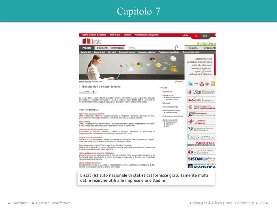 Capitolo 5 Analisi dell'offerta Capitolo 7