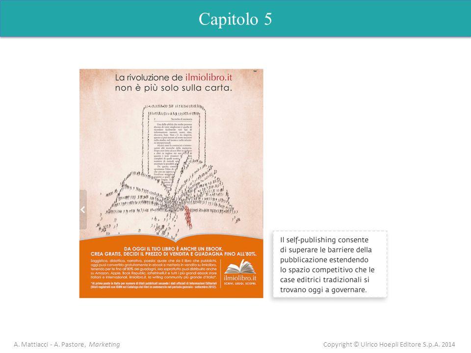 Capitolo 5 Analisi dell'offerta Capitolo 5