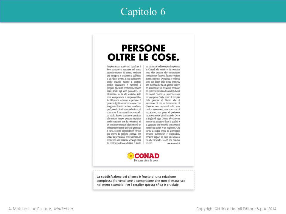 Capitolo 5 Analisi dell'offerta Capitolo 6
