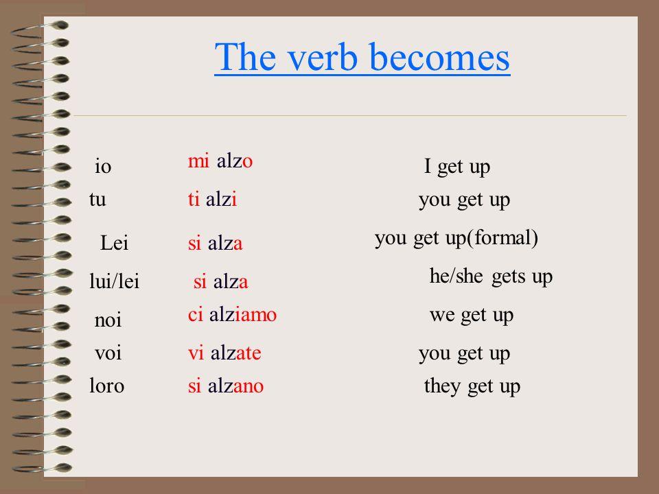The verb becomes mi alzo io I get up tu ti alzi you get up