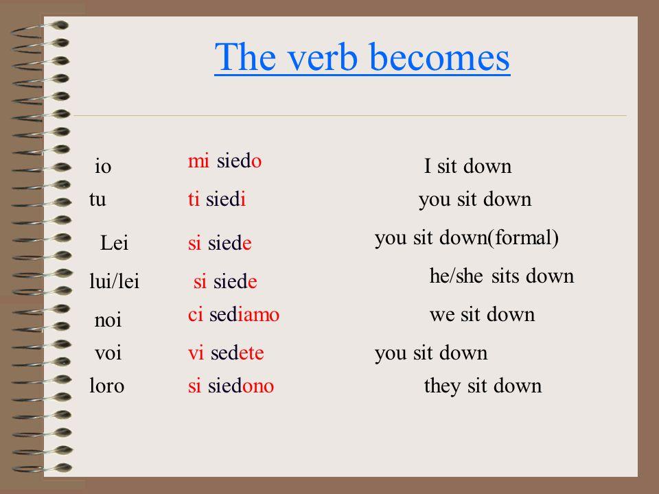 The verb becomes mi siedo io I sit down tu ti siedi you sit down