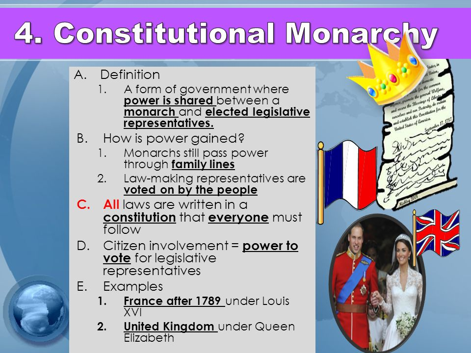 Image Result For Monarchy Definitiona