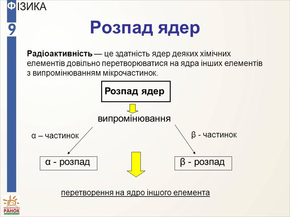 Розпад ядер Розпад ядер випромінювання α - розпад β - розпад
