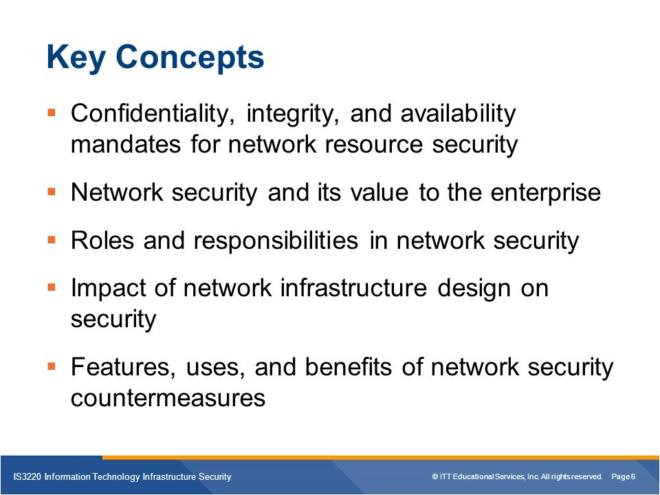 is3220 project network security plan ch