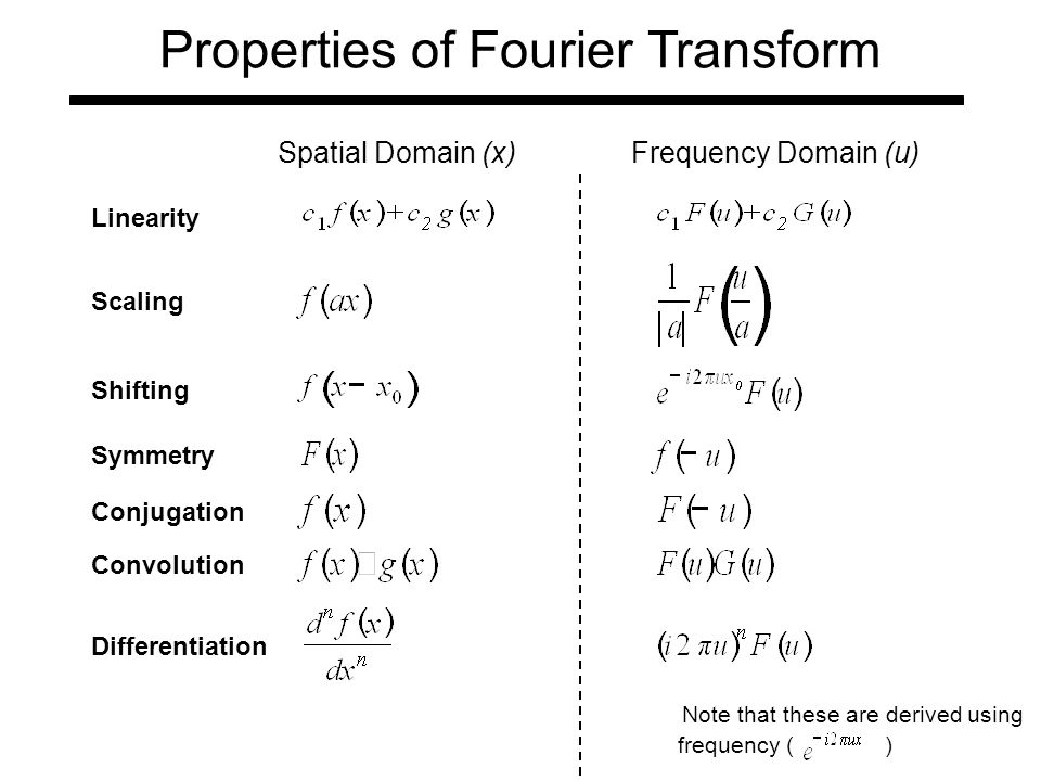 Frequency domain analysis and fourier transform ppt video online download - Table of fourier transform ...