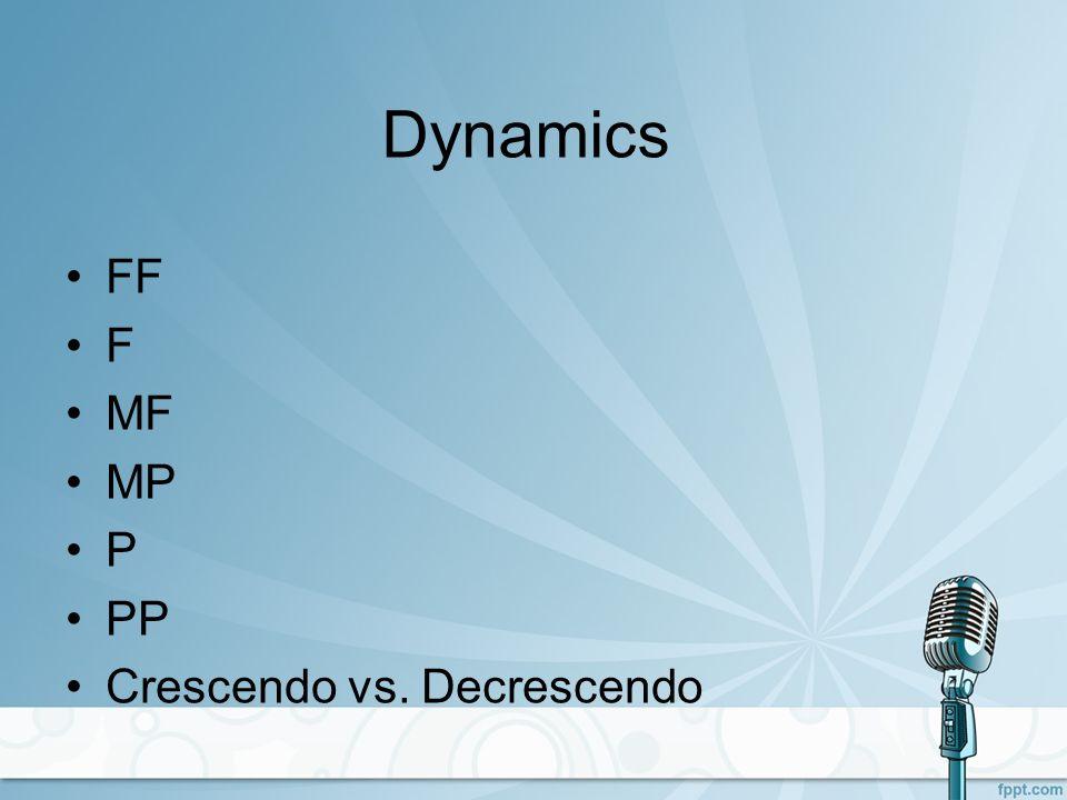 Dynamics FF F MF MP P PP Crescendo vs. Decrescendo