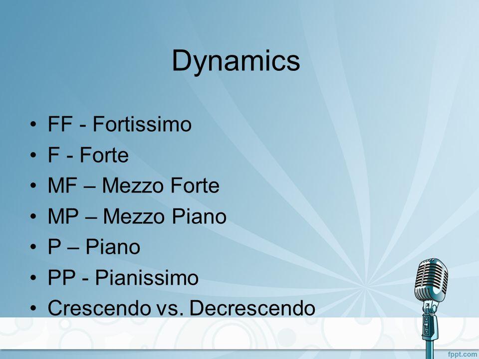 Dynamics FF - Fortissimo F - Forte MF – Mezzo Forte MP – Mezzo Piano