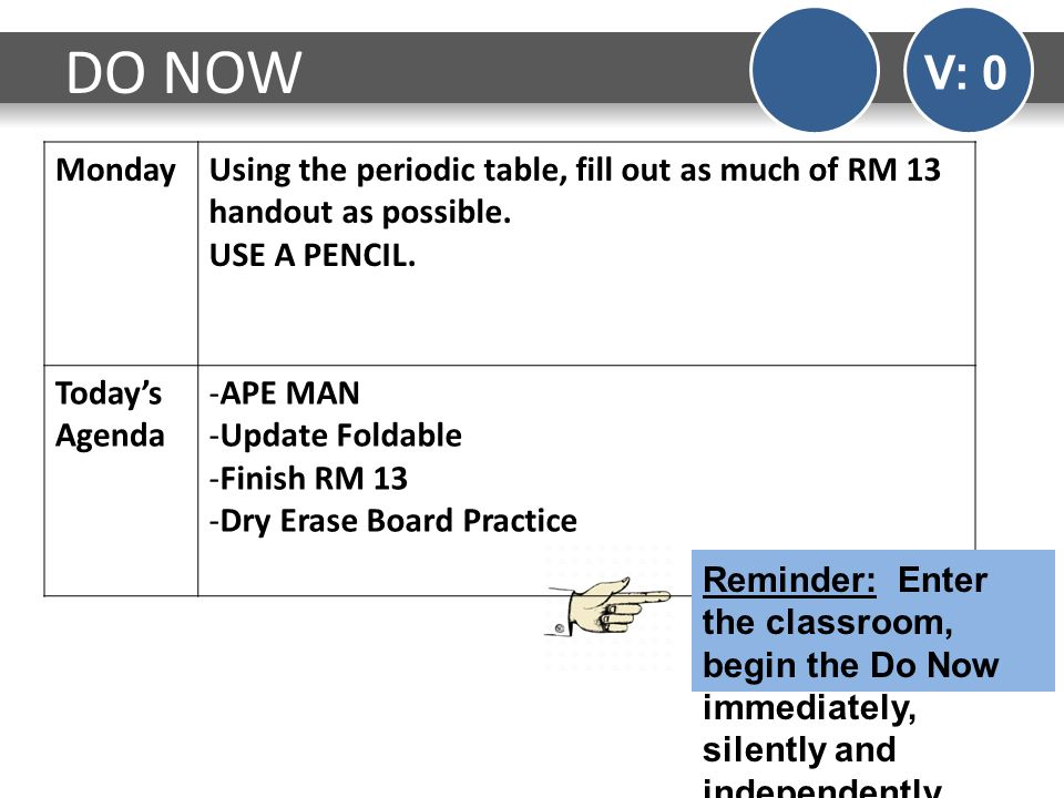 Do now v 0 monday using the periodic table fill out as much of rm using the periodic table fill out as urtaz Images