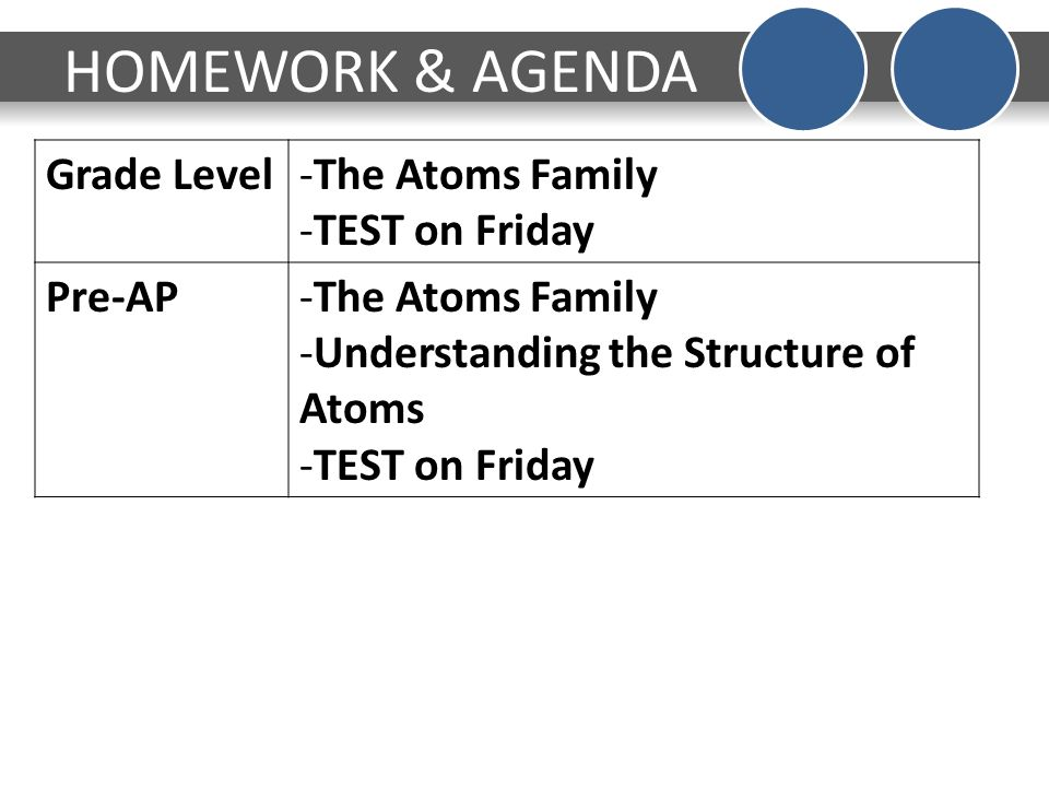 DO NOW V 0 Monday Using the periodic table fill out as much of – Atoms Family Worksheet