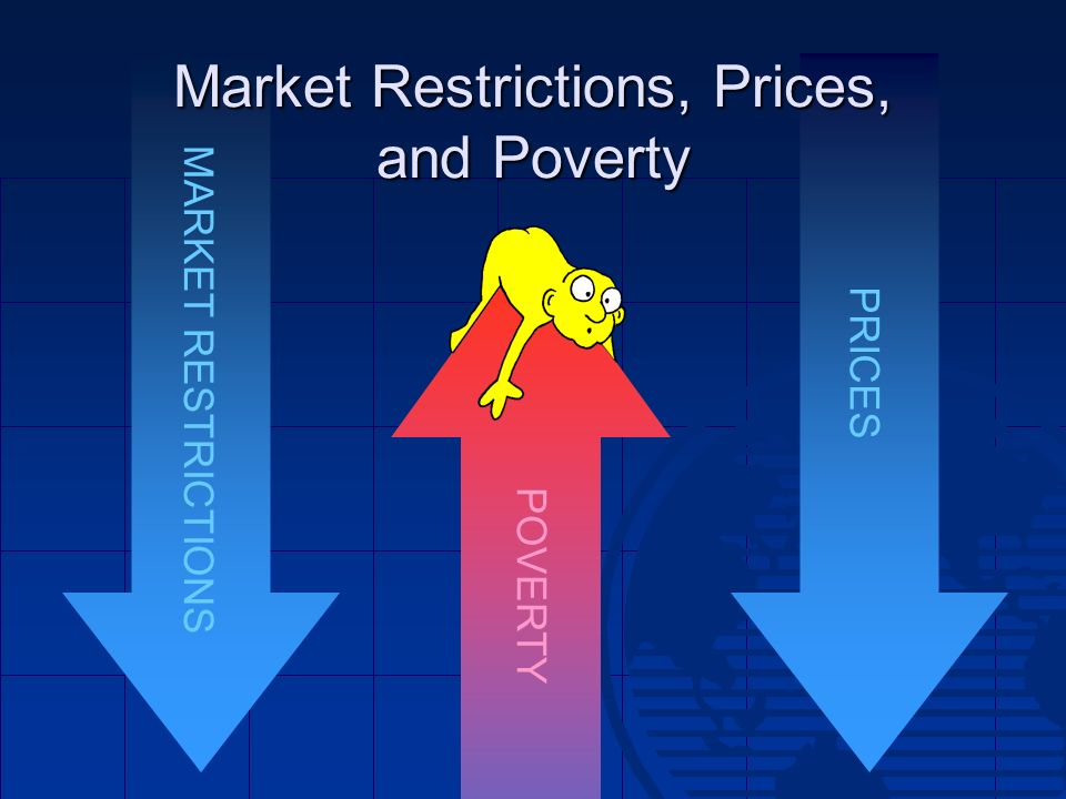 Market Restrictions, Prices, and Poverty