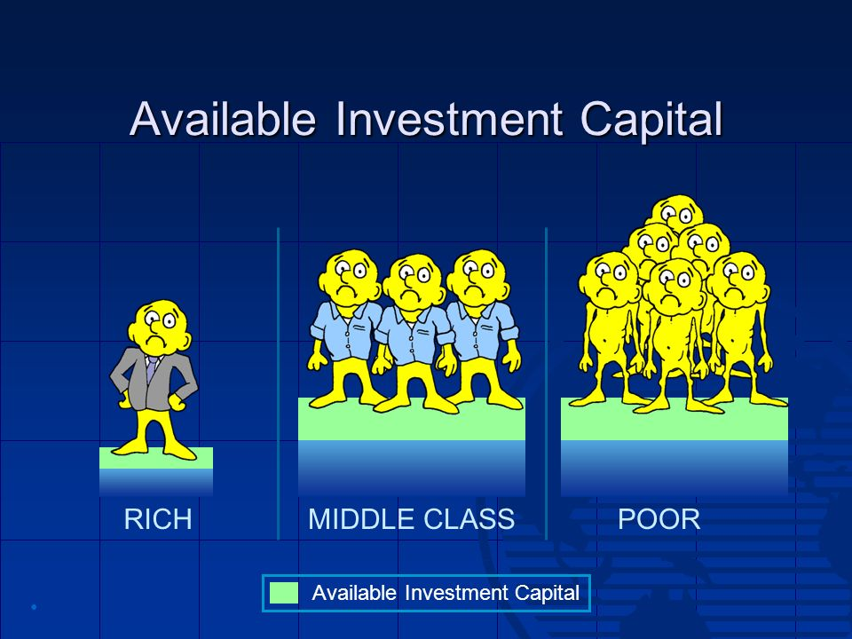 Available Investment Capital