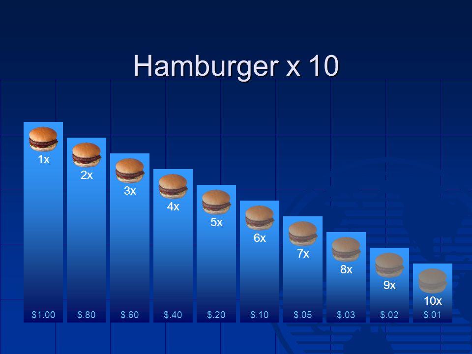 Hamburger x 10 1x 2x 3x 4x 5x 6x 7x 8x 9x 10x