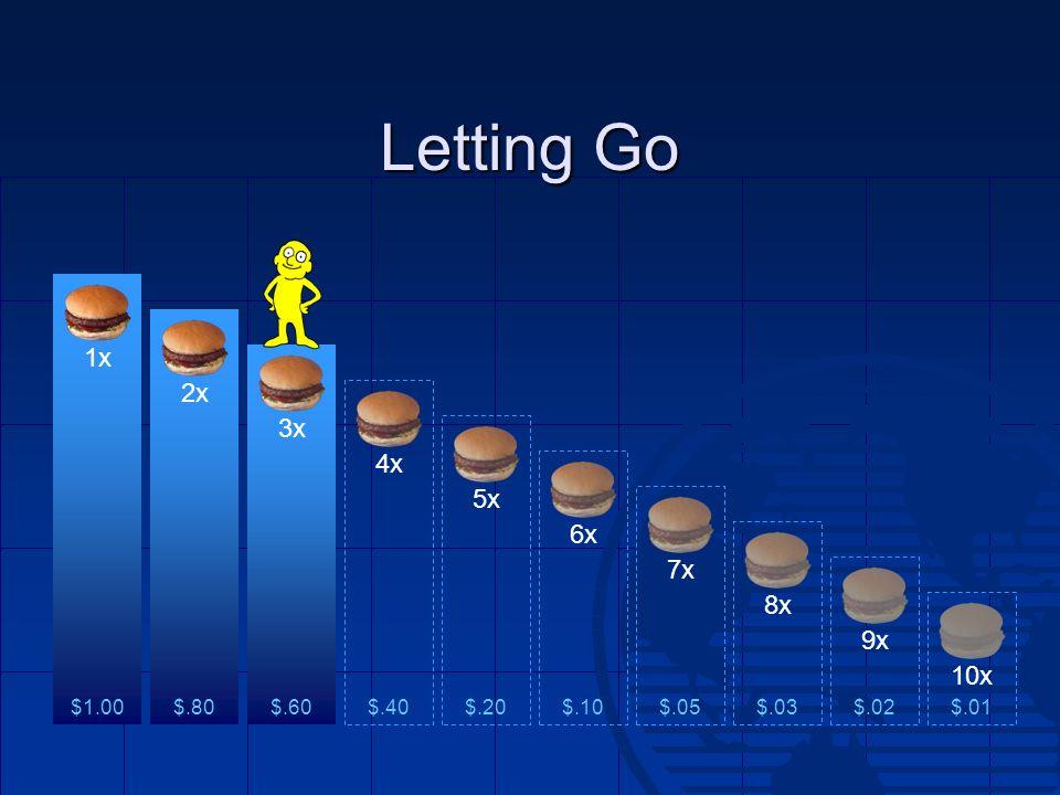 Letting Go 1x 2x 3x 4x 5x 6x 7x 8x 9x 10x $1.00 $.80 $.60 $.40 $.20