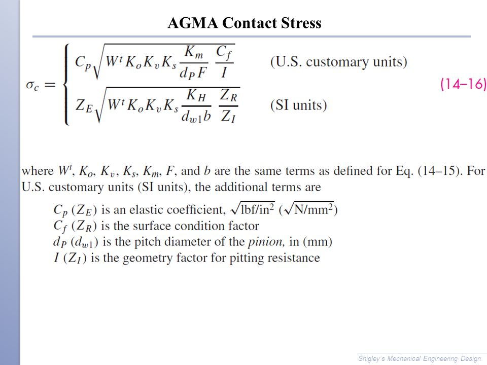 AGMA Contact Stress Shigley's Mechanical Engineering Design