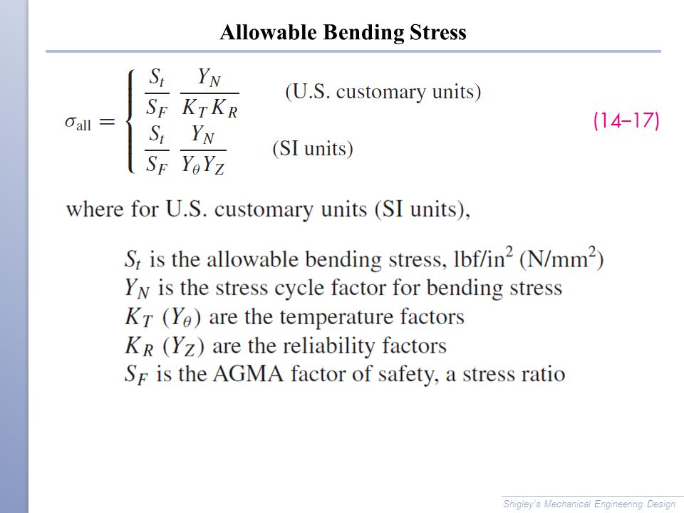 Allowable Bending Stress