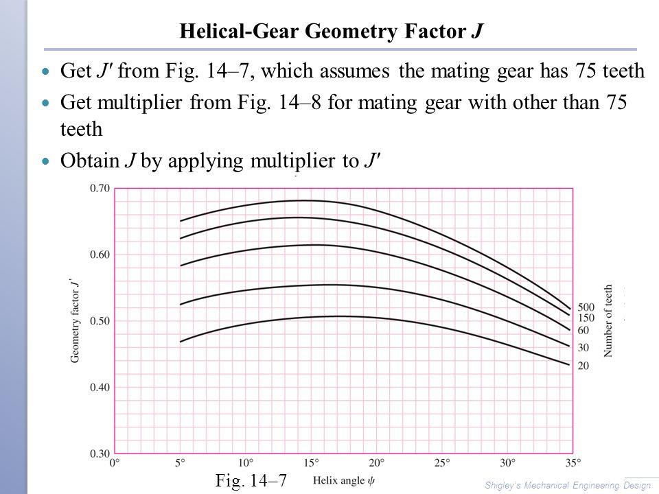 Helical-Gear Geometry Factor J