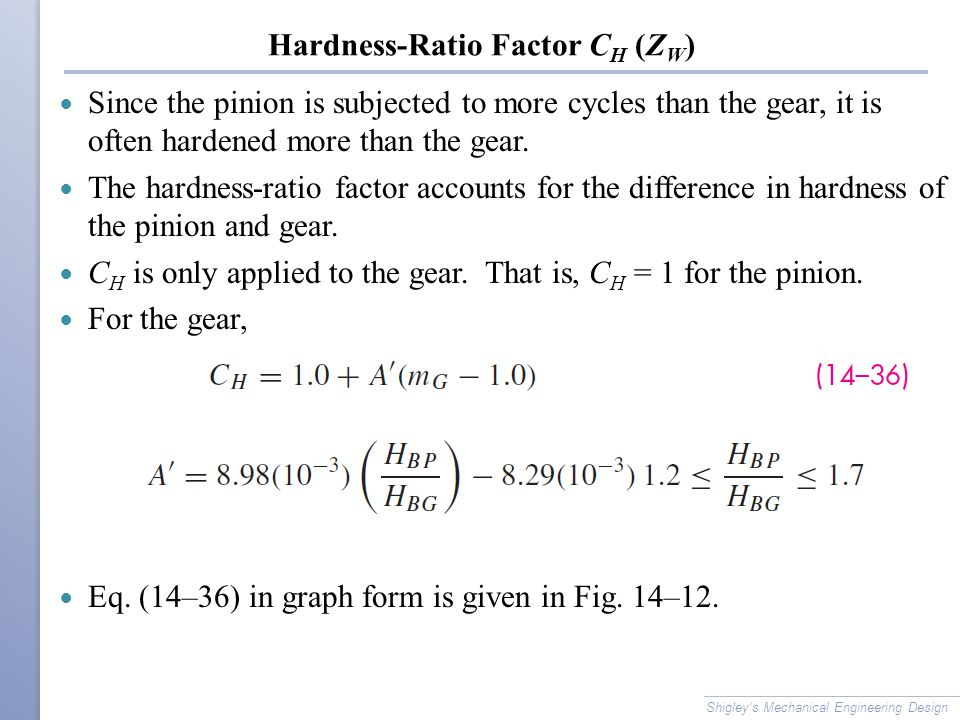 Hardness-Ratio Factor CH (ZW)