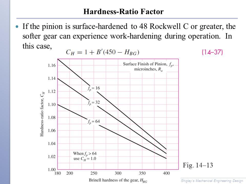 Hardness-Ratio Factor