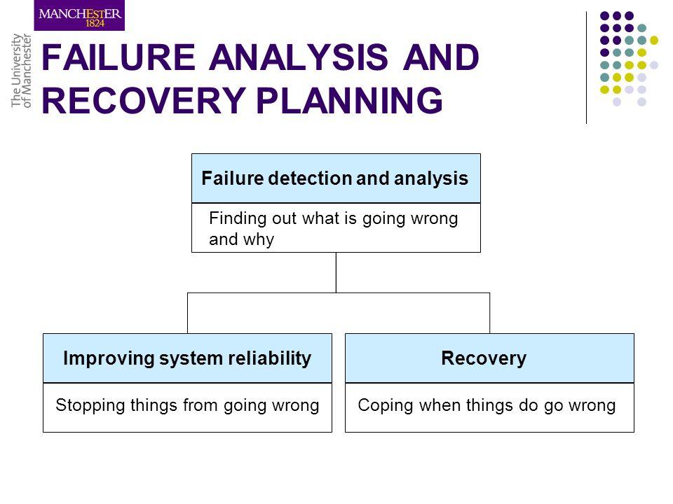 reliability and failure analysis pdf