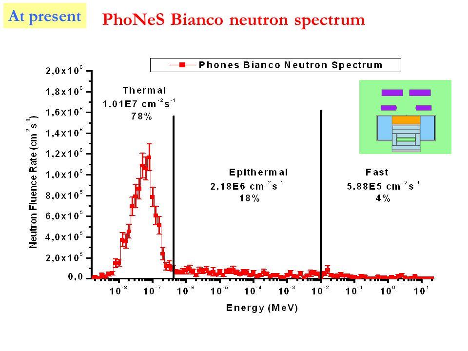 PhoNeS Bianco neutron spectrum