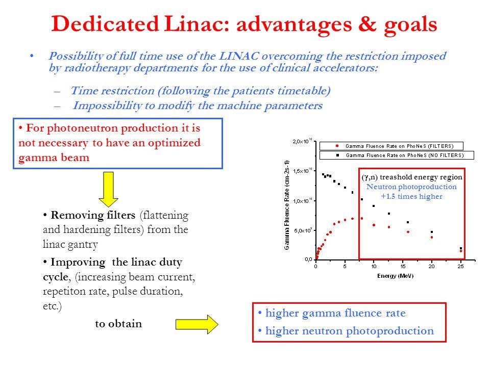 Dedicated Linac: advantages & goals