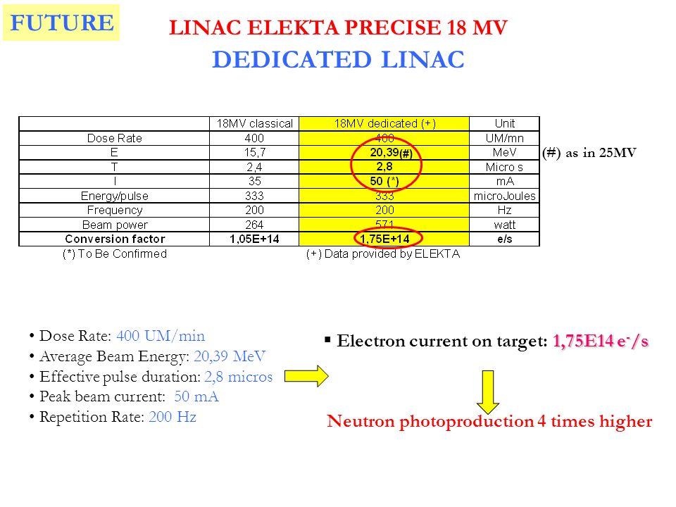 LINAC ELEKTA PRECISE 18 MV DEDICATED LINAC