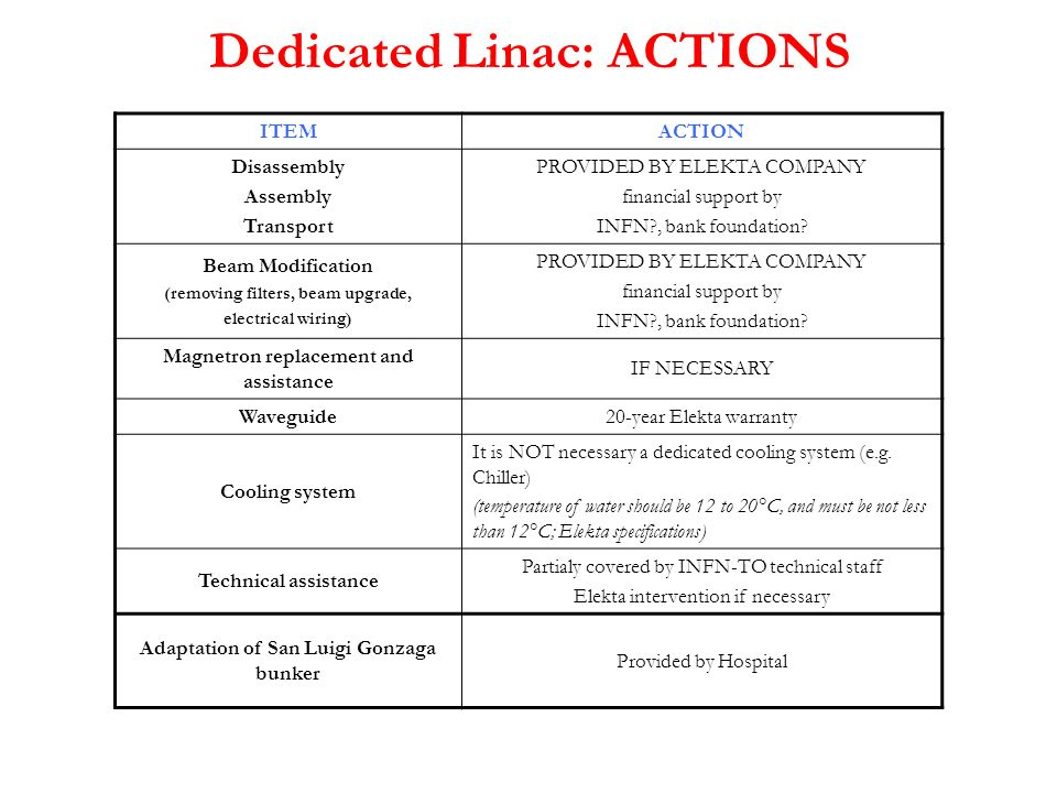 Dedicated Linac: ACTIONS