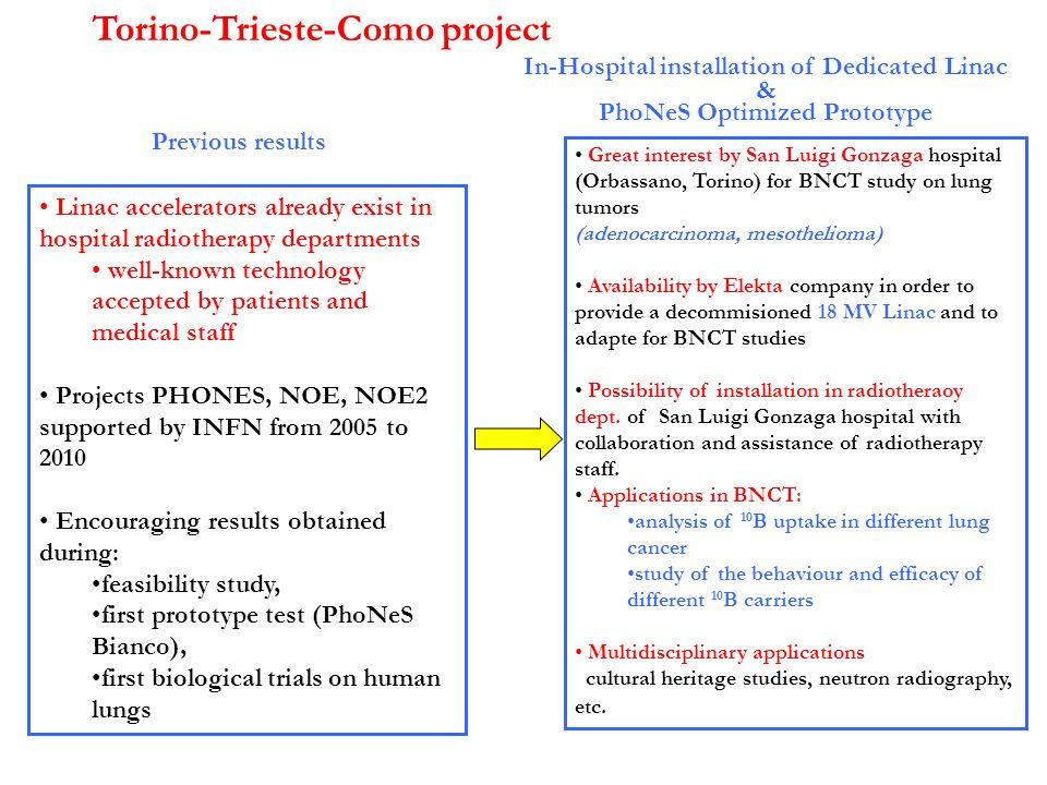 Torino-Trieste-Como project