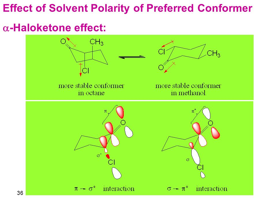 effect of polarity Polarity is a phenomenon associated with gene operons, where there is a failure to express downstream genes in an operon due to a.