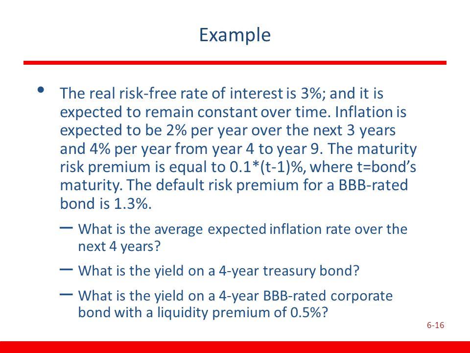 Calculate Maturity Risk Premium