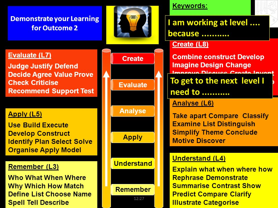 l3 stl unit 1 learning outcomes Level 3 award in supporting teaching and learning level 3 award in supporting teaching and learning in schools level 3 certificate in supporting teaching and learning.